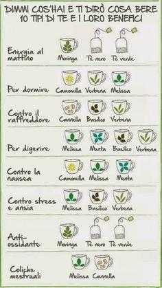 Il tè è una delle bevande più popolari del mondo. Esistono tantissime varietà e…