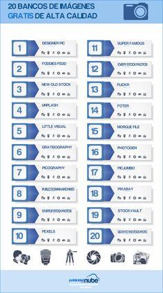 Los mejores 20 Bancos Imágenes Gratis