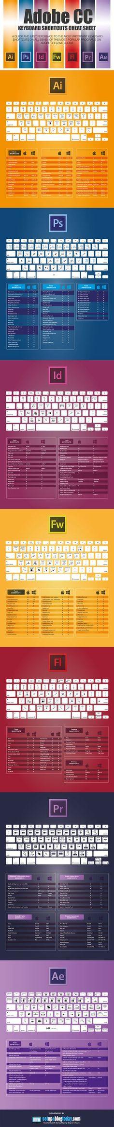 Infográfico traz + de 100 atalhos para os 7 principais programas da Adobe Creative Cloud.
