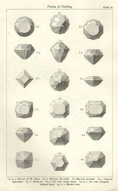 43d044ae75dd7d4a7ac299021f02b806--diamond-cuts-diamond-shapes.jpg (700×1133)