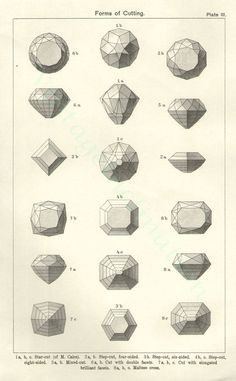 jewelry illustrations - Pesquisa Google