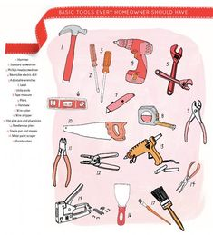 Basic tools every homeowner should have