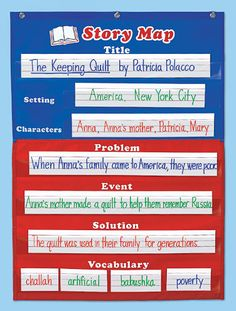Story Map Pocket Chart at Lakeshore Learning Education Quotes For Teachers, Quotes For Students, Elementary Education, Quotes For Kids, Lakeshore Learning, Middle School Science, Video Games For Kids, Teacher Humor, Kindergarten Math