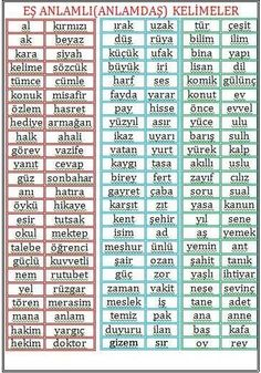 Learn Turkish Language, English Time, Fourth Grade, English Language, Worksheets, Best Quotes, Homeschool, Writer, 1
