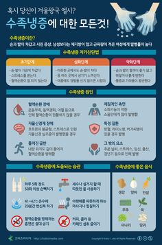[Korean] 혹시 당신이 겨울왕국 엘사? 수족냉증에 대한 모든 것! #infographic Healthy Life, Healthy Living, Sense Of Life, Korean Words, Korean Language, Health Care, Infographic, Medicine, Health Fitness