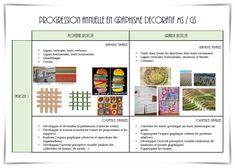 Trait Vertical, Sons Initiaux, Ms Gs, Blog, Arts, Police, Art History, Program Management, Preschool