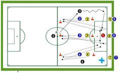 """""""Resistencia con marcaje individual y centro desde banda """" http://futbolenpositivo.com/index.php/resistencia-con-marcaje-individual-y-centro-desde-banda/"""