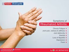 50 million adults are diagnosed with Arthritis. Don't ignore the symptoms of Rheumatoid Arthritis.