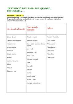 Catalan Language, Valencia, Fails, Bullet Journal, Writing, Texts, Words, Thread Spools