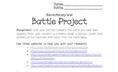 This is a great website that provides an example of a group project about battles that students can do.  It also provides links to research battles fought.  The students could make display their information on poster boards.