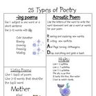 25 Types of Poetry - victoria nicholson razmilovic Free For School, Types Of Poems, Poetry Activities, Forms Of Poetry, Poetry For Kids, Reading Genres, Reading Resources, Teacher Boards, School Tool