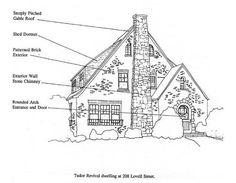 Characteristics of a Tudor exterior