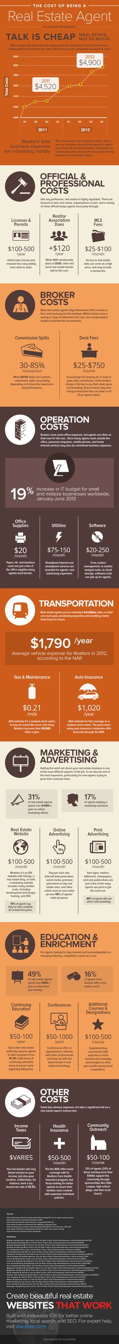 Infographic showing what it will cost you to be a successful real estate agent. http://plcstr.com/1wjPohV #realestate
