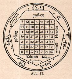 JF Ptak Science Books Post 1987 I found these extraordinary magic squares lurking in the September 1915 issue of Himmel und Erde--seeing them was a shock to me, especially since I was expecting articles dealing with more technical and also. Magic Squares, Esoteric Art, Magic Symbols, Ange Demon, Occult Art, Mystique, Science Books, Book Of Shadows, Solomon