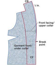 Understanding a shawl collar design