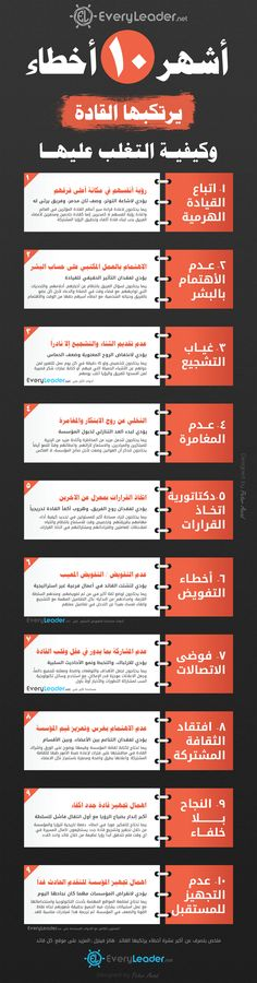 انفوجرافيك - اكبر ١٠ اخطاء يرتكبها القادة ومفاتيح علاجها  from: www.EveryLeader.net