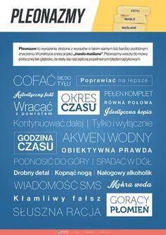 Polish Language, School Motivation, Study Hard, Study Tips, Teaching English, Good Advice, Speech Therapy, Self Improvement, Good To Know