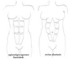 Lenyűgöző képek - Így változik a női test a 9 hónap alatt! - Gyerek | Femina