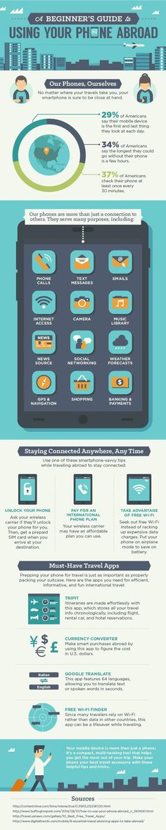 Many people don't understand how to use their smartphone in other countries. Check out this helpful infographic for tips for using your phone abroad.
