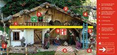Brandschutz in der Weihnachtskrippe Berbeitung: Eberl-Pacan Architekten + Ingenieure Brandschutz