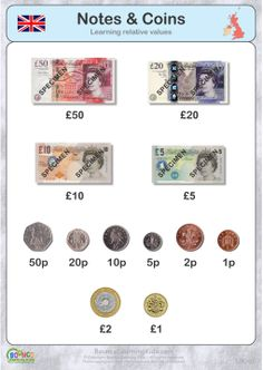 british currency coins bills and how to exchange money study abroad in 2019 coins. Black Bedroom Furniture Sets. Home Design Ideas