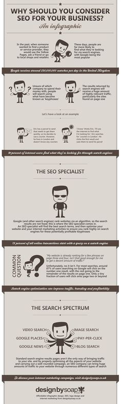 """[Infographic]: """"Why should you consider SEO for your Business?"""" Apr-2011 by Designbysoap.co.uk"""