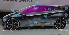 Nissan Sway concept (2015)