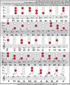 French Horn Finger Chart could be useful for some of the lower bass clef stuff
