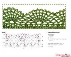 Crochet lace diy charts Ideas for 2019 Crochet Boarders, Crochet Edging Patterns, Crochet Lace Edging, Crochet Motifs, Crochet Diagram, Crochet Chart, Filet Crochet, Crochet Designs, Crochet Doilies