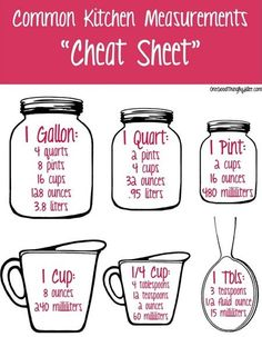 """Amazing Cooking Tips Common Kitchen Measurements """"Cheat Sheet"""" {Printable} . Just In Time For Holiday Cooking! by One Good Thing by Jillee To Do List Printable, Free Printable, Smores Dessert, Kitchen Measurements, Recipe Measurements, Metric Measurements, Think Food, Tips & Tricks, Baking Tips"""
