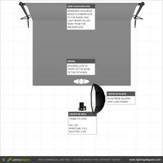 Studio Lighting Tutorial - Awesome Headshot Lighting Diagram
