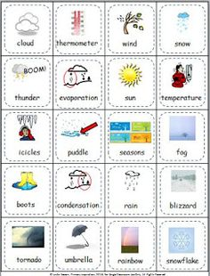 FREE word/picture cards, a sample  from the Weather Wonderings Riddle Set