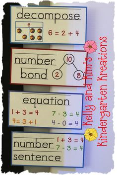 Math Talk math word wall for important math vocabulary and visuals for young learners.