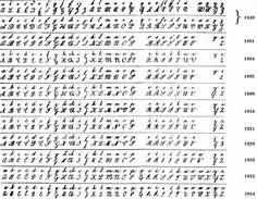 Školní vzor písma :: Leváci a leváctví, fonts used in school in Czech Republic from 1849