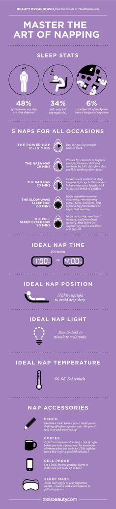 10 Infographics That Will Help You Fall Asleep In 2 Minutes