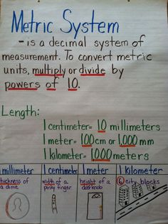 Fifth grade anchor chart for metric conversions - Converting Metric Units - Convert metric unit instantly. - Fifth grade anchor chart for metric conversions Math Charts, Math Anchor Charts, Math Lesson Plans, Math Lessons, Math Skills, Converting Metric Units, Metric Conversion Chart, Measurement Conversions, Math Notebooks