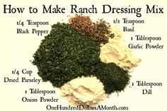 Easy Kitchen Tips - Ranch Dressing and Dip Recipe