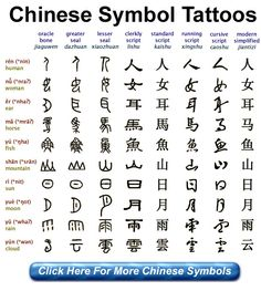 Chinese Tattoos some Common Western names | Tattoos and the ...