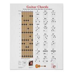 Acoustic Guitar Chords, Learn Guitar Chords, Guitar Chords Beginner, Guitar Chord Chart, Learn To Play Guitar, Music Guitar, Fender Acoustic, Fingerstyle Guitar, Music Chords