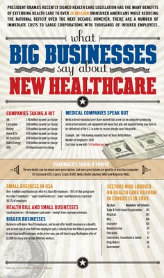 The Big Business Side of Healthcare Reform | New Visions Healthcare Blog - #consumer #infographic #hcsm #ACA #PPACA #health #money #healthcare #drug #drugs #marketing #hcmktg #medicine #population #cities #hcr #business #healthinsurance #prevention #hcr #costs #economics - www.healthcoverageally.com