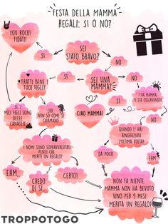 Regali per la festa della mamma: Regali sì o regali no? #festadellamamma #regalimamma #mothersday #ideeregalo #regalo #regali #regaliperlei Motto, Bullet Journal, Names, Inspiration, Infographic, Gifts, Google, Gift, Presents For Mom