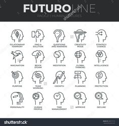 Modern thin line icons set of human mind features, characters profile identity. Premium quality outline symbol collection. Simple mono linear pictogram pack. Stroke vector logo concept for web graphic