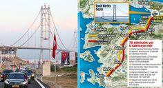 İSTANBUL-İZMİR 3,5 SAAT  İstanbul-İzmir arası ulaşım 9 saatten 3,5 saate düştü. İzmit Körfezi'nde iki saat süren güzergah ise artık 4 dakikada geçilebilecek.  stanbul ile İzmir arasındaki ulaşım süresini 9 saatten 3,5 saate indirecek köprü, 6 şeritli olacak. Toplam yatırım bedeli 13,5 milyar dolar olan Gebze-Orhangazi-İzmir Otoyolu Projesi'nin en büyük ayağını oluşturan köprü ile İzmit Körfezi'nde otomobille 2 saat süren güzergah 4 dakikada geçilebilecek. Yap-İşlet-Devret modeli ile yapıldı