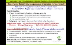 CASE STUDY -Innovative Team bonding program organized for our client!!!