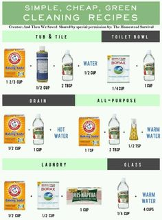 DIY cleaners (TIp - you can add Dawn dish soap to almost all of these to make your floors, etc. smell nice)