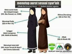 Hijb Syar'i