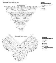 Baktus o sciarpa triangolare all'uncinetto…