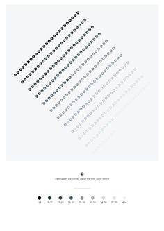 Audience DNA - A Series of Infographics by Maral Pourkazemi, via Behance