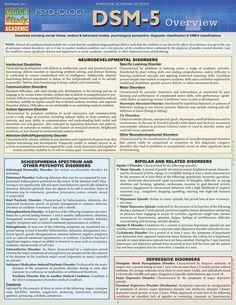DSM-5 Overview (9781423222682)