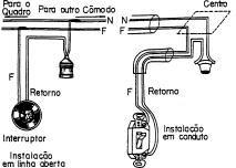 Diagramas elétricos - Apostila SENAI sobre diagramação elétrica